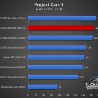 Asus ROG Strix GeForce RTX 3080 OC Juegos QHD 15 200x200 67