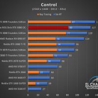Asus ROG Strix GeForce RTX 3080 OC Juegos QHD 5 200x200 57