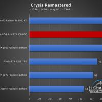 Asus ROG Strix GeForce RTX 3080 OC Juegos QHD 6 200x200 58