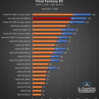 Asus ROG Strix GeForce RTX 3080 OC Juegos UHD 10 200x200 84