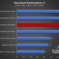 Asus ROG Strix GeForce RTX 3080 OC Juegos UHD 16 200x200 90