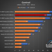 Asus ROG Strix GeForce RTX 3080 OC Juegos UHD 5 200x200 79