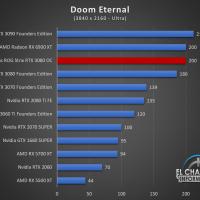 Asus ROG Strix GeForce RTX 3080 OC Juegos UHD 8 200x200 82
