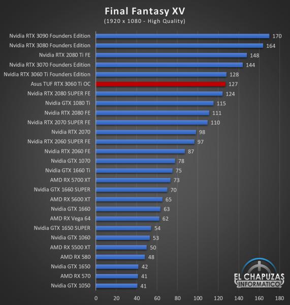 Asus TUF GeForce RTX 3060 Ti OC Juegos FHD 8 571x600 41