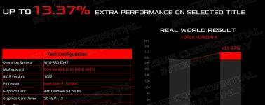 Asus lleva realmente la tecnología AMD Smart Access Memory a todas sus placas Intel 400 Series