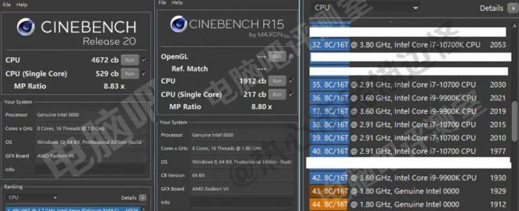 Core i9-11900 Cinebench R20 y R15