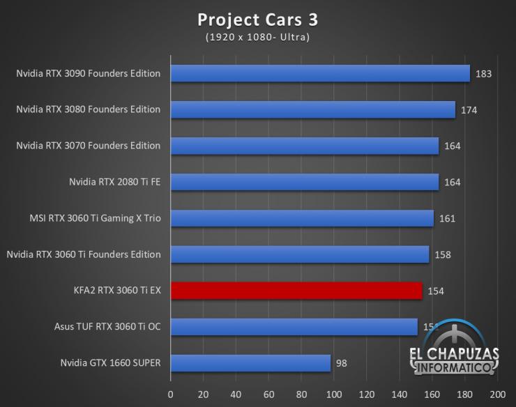 KFA2 GeForce RTX 3060 Ti EX Juegos FHD 13 740x584 44