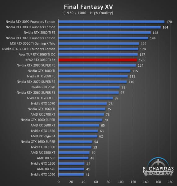 KFA2 GeForce RTX 3060 Ti EX Juegos FHD 8 571x600 39