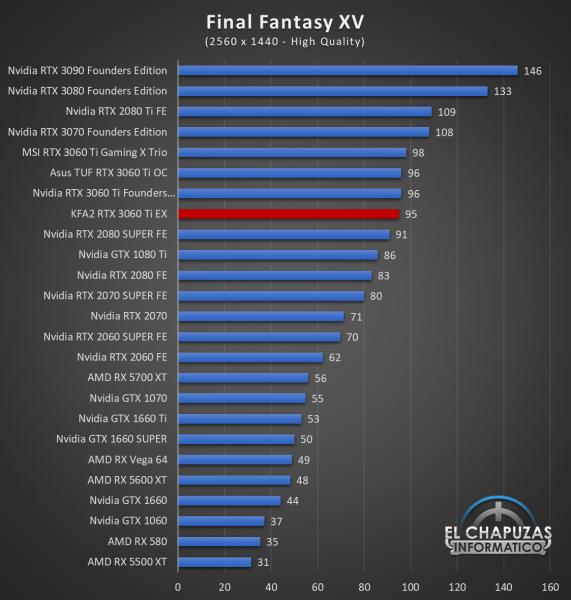 KFA2 GeForce RTX 3060 Ti EX Juegos QHD 8 571x600 58