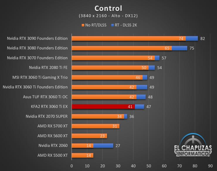 KFA2 GeForce RTX 3060 Ti EX Juegos UHD 4 740x584 73