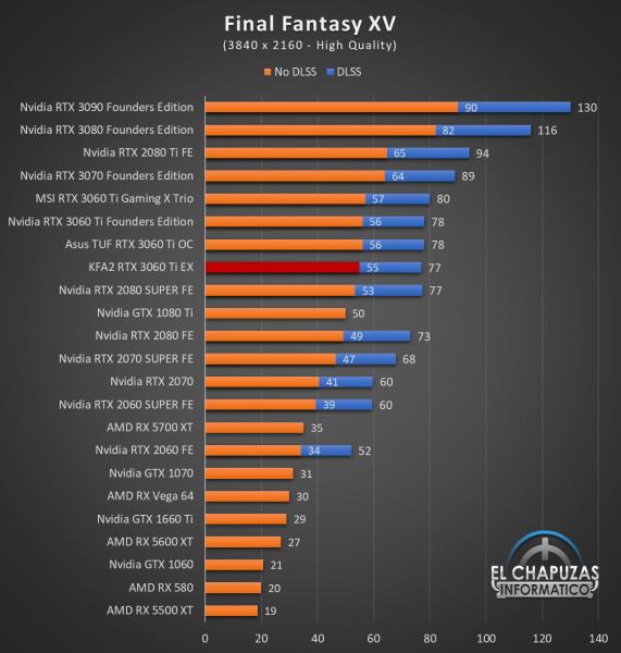 KFA2 GeForce RTX 3060 Ti EX Juegos UHD 8 571x600 77