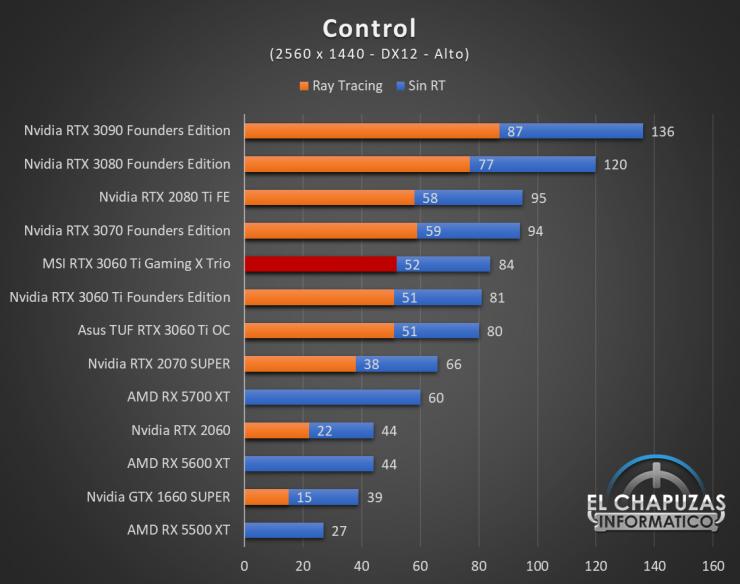 MSI GeForce RTX 3060 Ti Gaming X Trio Juegos QHD 4 740x584 57