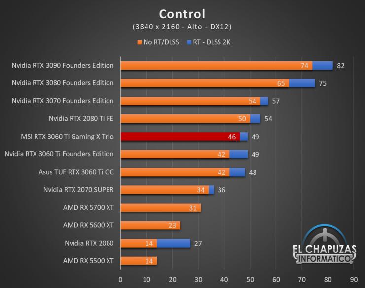 MSI GeForce RTX 3060 Ti Gaming X Trio Juegos UHD 4 740x584 76