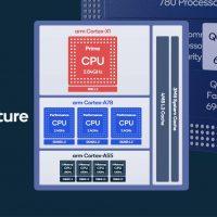 Snapdragon 888: 25% más rápido en CPU y 35% en GPU vs. Snapdragon 865