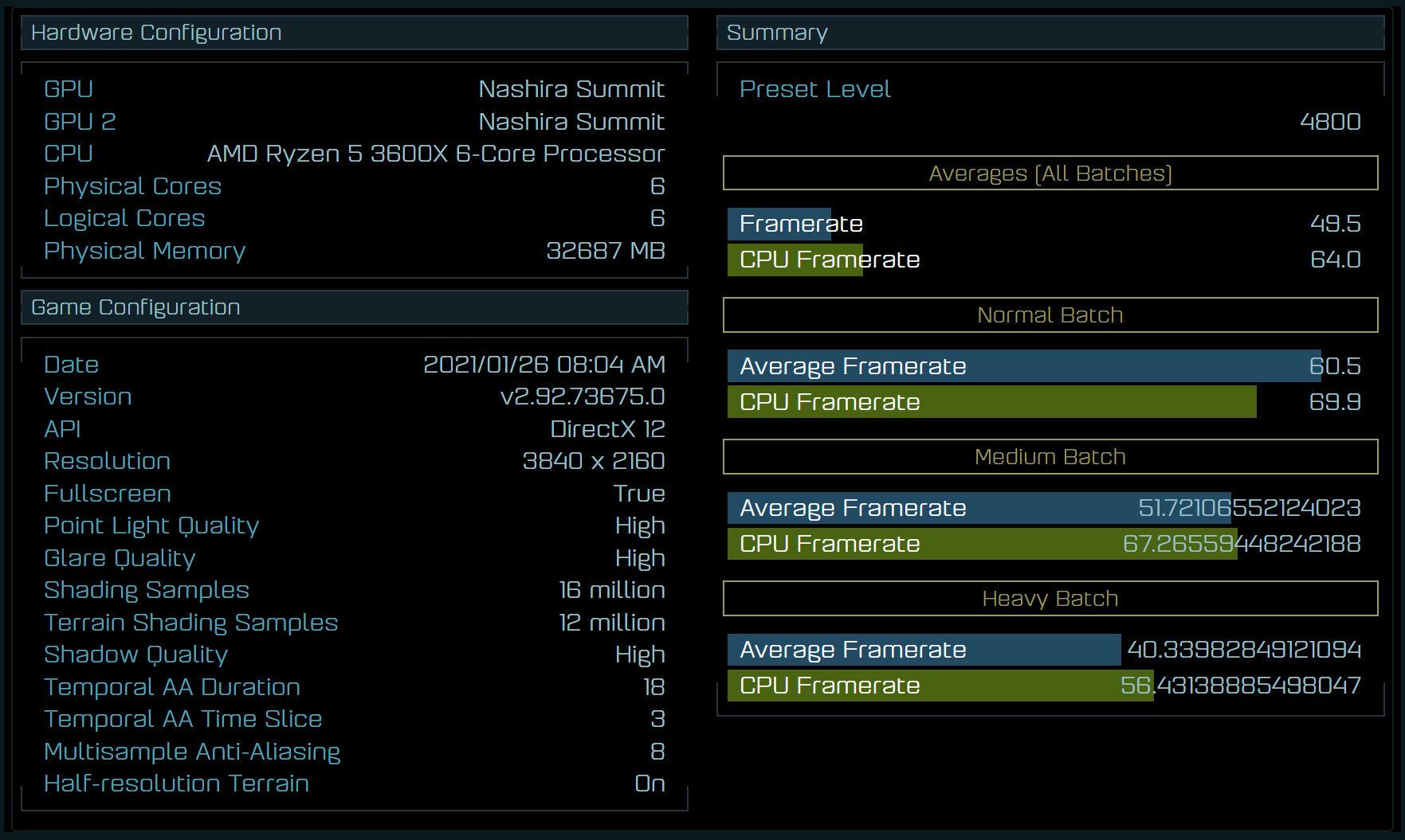 AMD Nashira Summit Benchmark AoTs 0