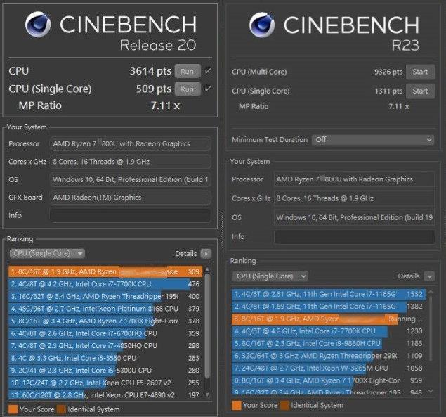 AMD Ryzen 7 5800U en Cinebench R23 - R20