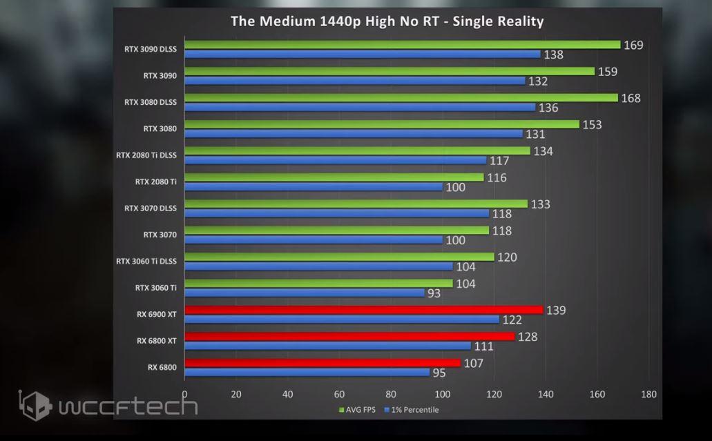 AMD vs Nvidia The Medium 1 1