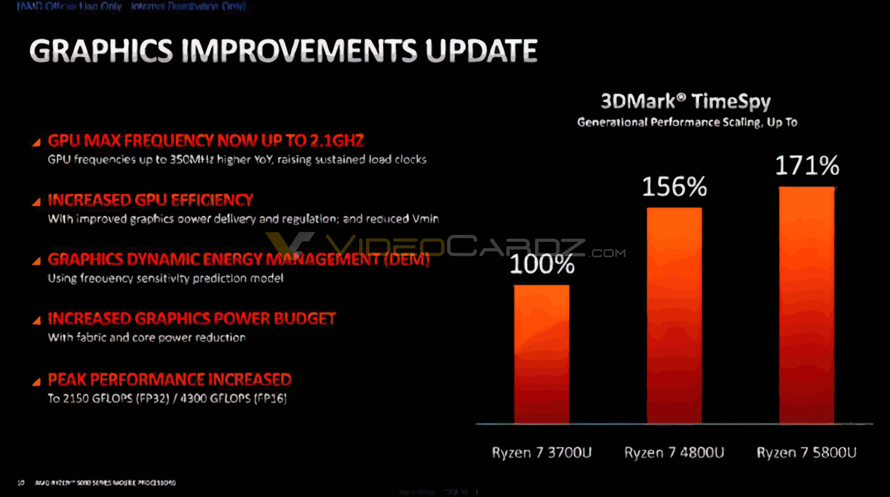 Arquitectura AMD Ryzen 5000 3 4