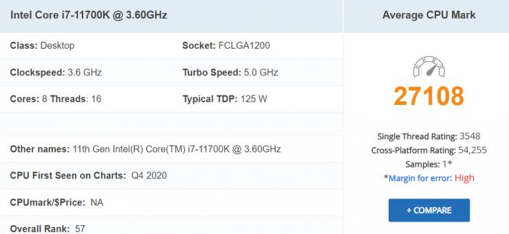 Benchmark del Intel Core i7-11700K