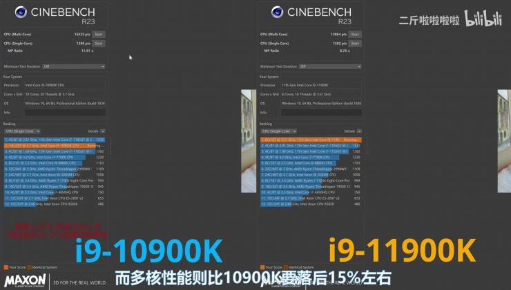 Core i9-10900K vs Core i9-11900K en Cinebench R23
