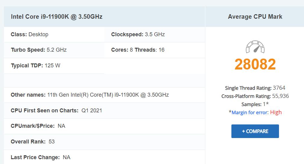 Intel Core i9 11900K en PassMark multinucleo 1