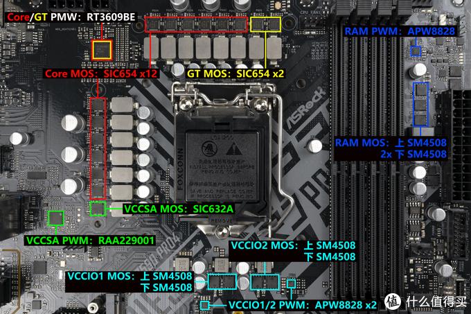 Diagrama voltajes en placa base Intel Z590 1