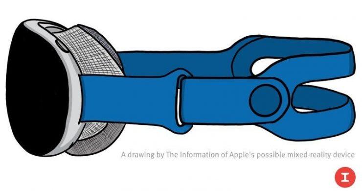 Gafas de Realidad Mixta de Apple 740x390 0