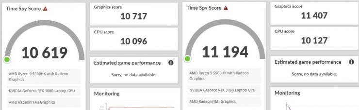 Nvidia GeForce RTX 3080 115W vs GeForce RTX 3080 150W