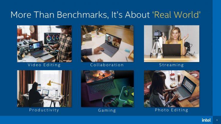 Intel Core i7-1185G7 vs Apple M1