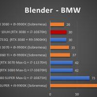 MSI GE76 Raider 10UH Benchmarks 5 200x200 29