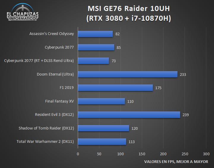 MSI GE76 Raider 10UH - Juegos