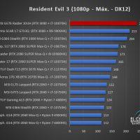 MSI GE76 Raider 10UH Juegos 7 200x200 37