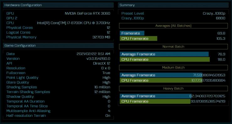 Nvidia GeForce RTX 3060 - Benchmark