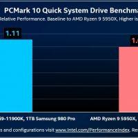 Intel: El Core i9-11900K ofrece un +11% de rendimiento en SSDs PCIe 4.0 respecto al Ryzen 9 5950X