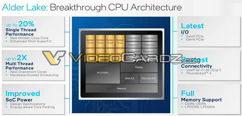 Así luce el diagrama de una CPU Intel Alder Lake-S de 16 núcleos