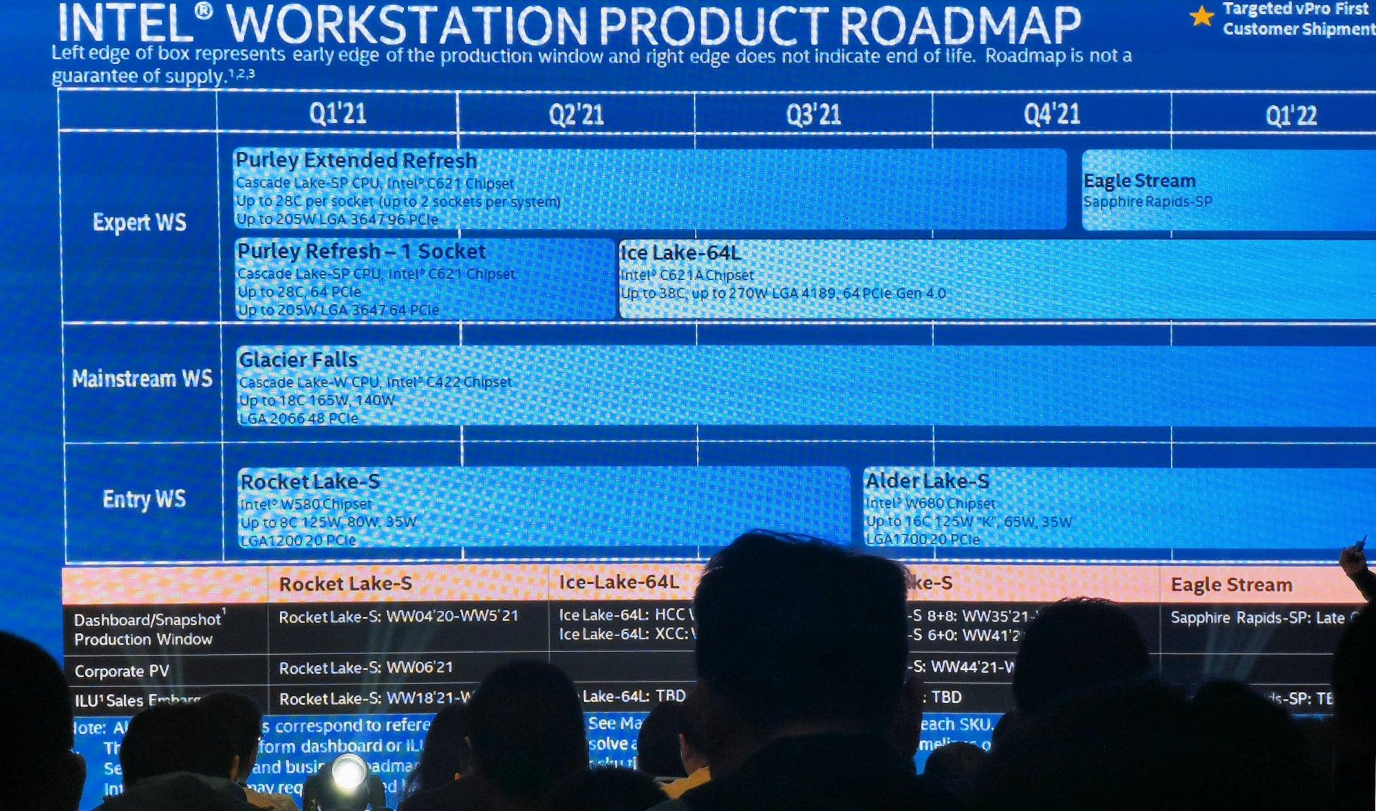 Los procesadores Intel Alder Lake-S llegarían antes de lo esperado: A finales del Tercer Trimestre