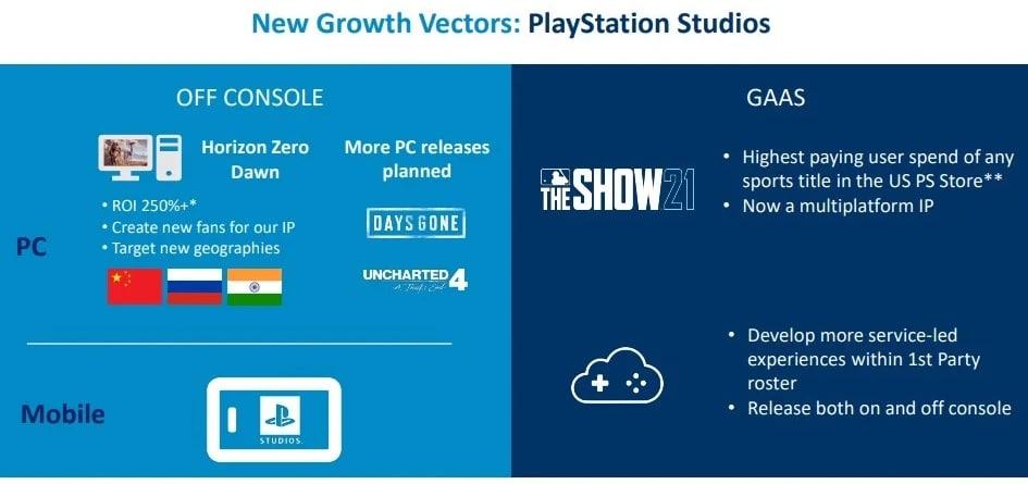 La propia Sony filtra el futuro lanzamiento de Uncharted 4 para PC