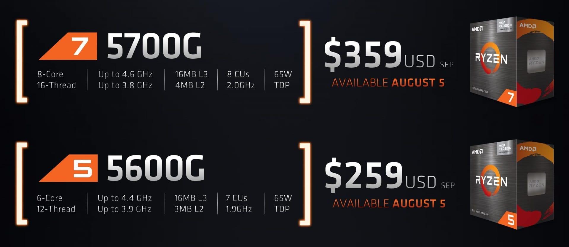 AMD anuncia sus APUs de sobremesa Ryzen 7 5700G y Ryzen 5 5600G