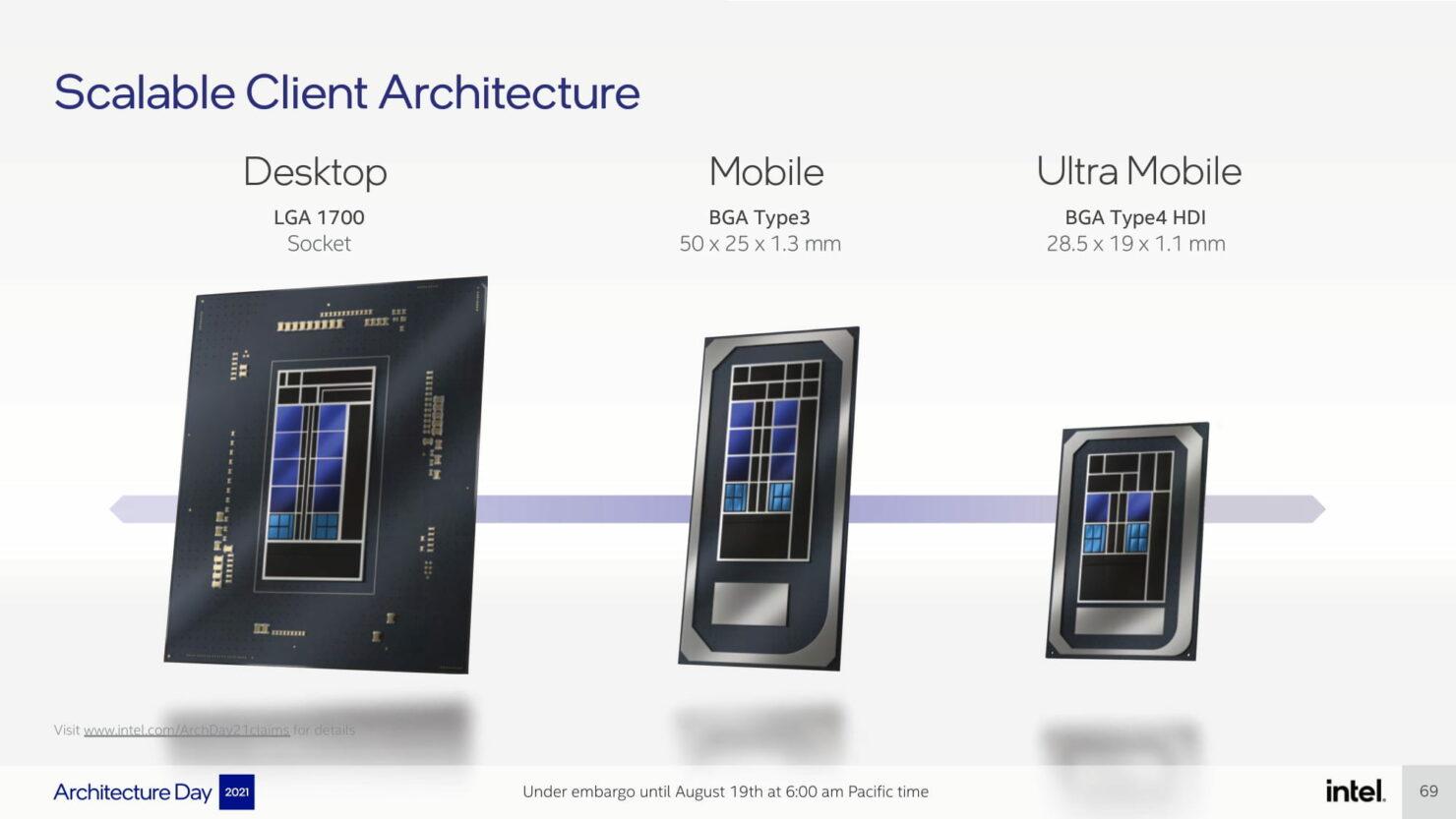 El Intel Core i9-12900H se pasea por AotS superando a un Core i7-11700K