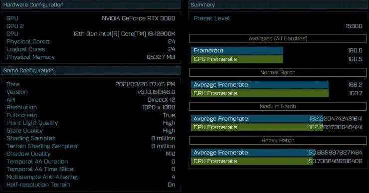 Intel Core i9-12900K en el benchmark Ashes of the Singularity