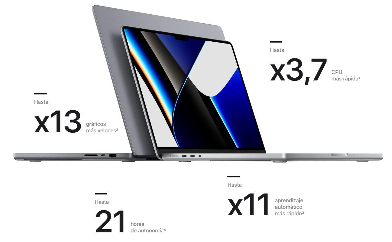 Los MacBook Pro con los Apple M1 Pro / Max parten en los 2.249 / 2.749 euros